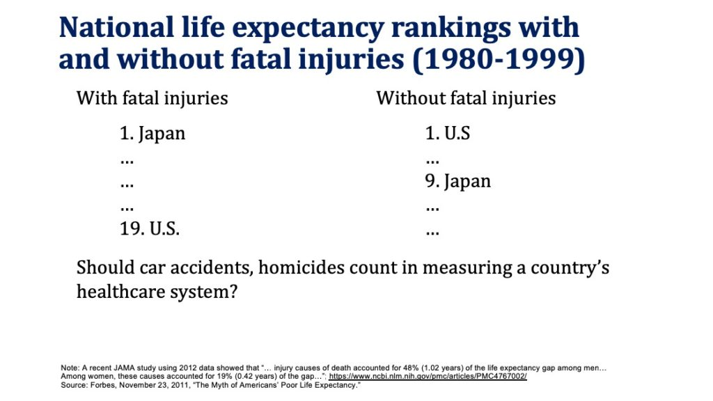 If fatal injuries are included, Japan ranks #1 and US #19; If fatal injuries are excluded, US ranks #1 and Japan ranks #9